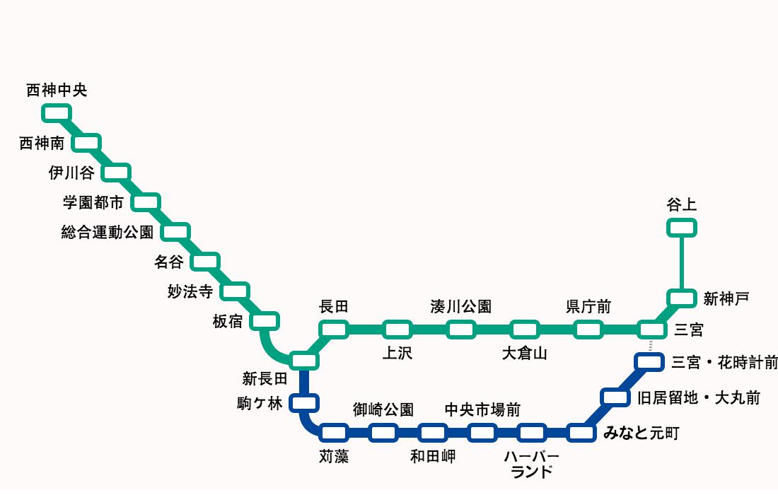 地下鉄 神戸 市営