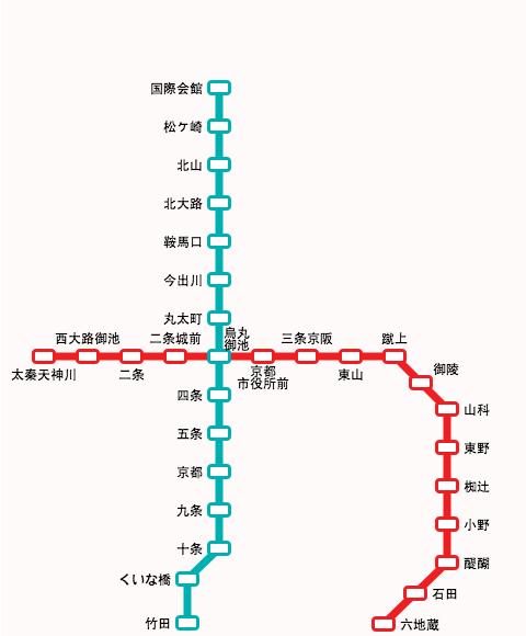 今出川駅的圖片搜尋結果