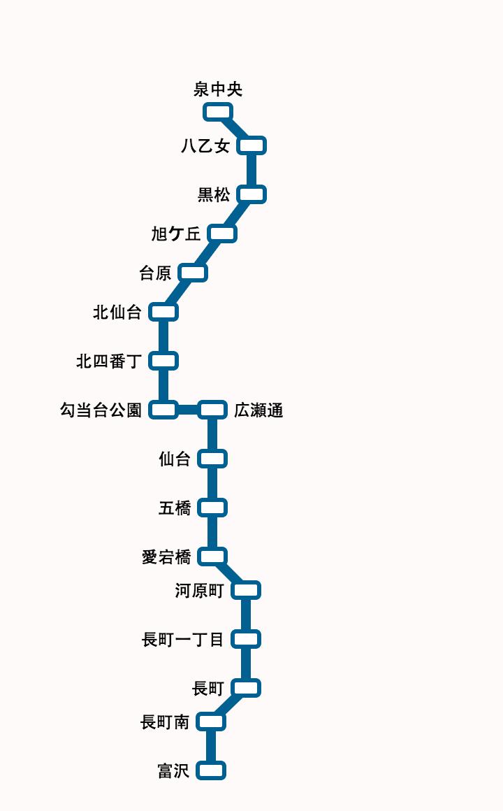 路線 南北 図 線